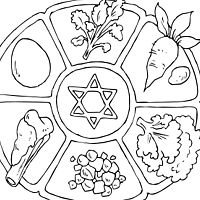 Thumbnail image for Passover Plate