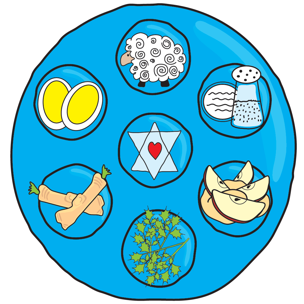 graphic relating to Printable Seder Plate named Concerning Pover Archives - Pover Entertaining
